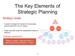 strategic and business planning for ensuring of cooperatives the key elements of strategic planning a goal is a target for medium to long range