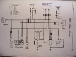 suzuki king quad wiring diagram schematics and wiring 2005 suzuki king quad 700 wiring diagram for car