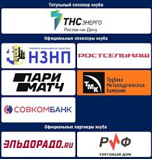 <b>ФК Ростов</b>
