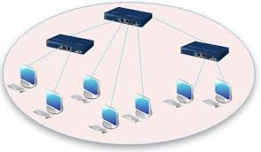 network topology diagrams  free examples  templates  software downloadtree network topology