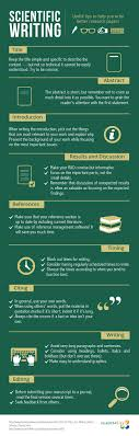 infographic how to write better science papers infographic tips for writing better science papers