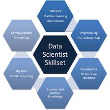 data scientist program for unstructured big data epoch research data scientist program for unstructured big data epoch research institute pvt epoch co in sas® training big data analytics