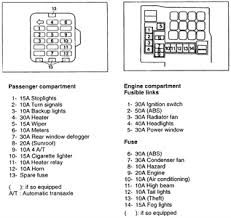 mitsubishi fuse box location questions answers pictures dc457db gif