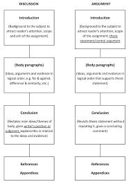 lingnan university structure of term paper