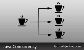 <b>Locks</b> in Java