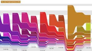 images of graphic design diagram   diagramsgraphic design diagram photo album diagrams