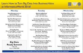 get ready for big data at informatica world  informatica world 2016