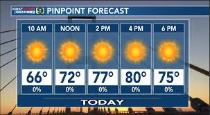 FIRST ALERT FORECAST: <b>Cool</b> and clear with <b>lots</b> of sunshine ...