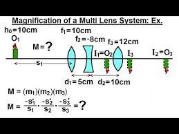 9892b1 multiple lens magnifying glasses magnifier interchangeable 5 pcs lenses headband 2led head lamps