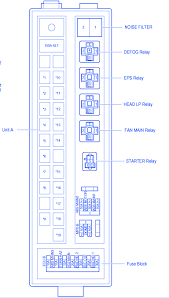1998 lexus gs300 fuse box diagram 1998 image 2001 lexus gs430 fuse box 2001 diy wiring diagrams on 1998 lexus gs300 fuse box diagram