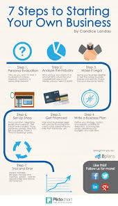 steps to starting your own business bplans infographic 7 steps to starting your own business 1