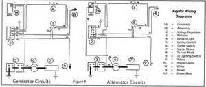 honda wire alternator wiring diagram images one wire alternator ac delco 4 wire alternator wiring diagram wordpress