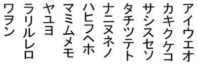 """Résultat de recherche d'images pour """"écriture japonaise"""""""