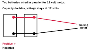 wiring diagram for a 24 volt trolling motor the wiring diagram parallel serial battery wiring basics louisiana sportsman wiring diagram