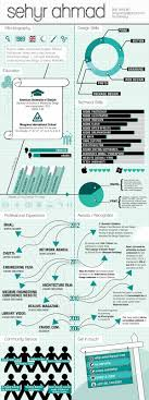 amazing infographic resumes to inspire you 7148788287 d0fdfeb822 o