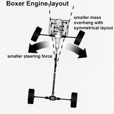 why the boxer engine subaru contribution to vehicle handling and stability