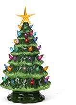 Retro Christmas Decor - Amazon.com