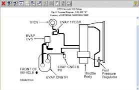 vacuum hose routing diagram chevy s cyl two wheel drive here are the vacuum line diagrams you needed please let us know if you need anything else