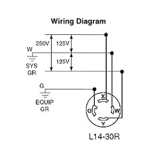 l wiring diagram wiring diagram isolation transformer wiring diagram nilza nema l14 30