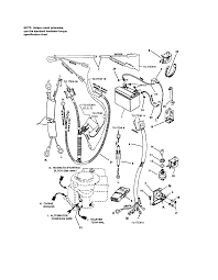 wiring diagram for briggs and stratton 18 hp the wiring diagram on simple briggs amp stratton wiring harness