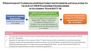 curriculum structure for students articulating to year of hksyu curriculum structure for students articulating to year 2 of degree programmes