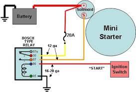 1965 mustang solenoid wiring 1965 image wiring diagram 1965 ford starter solenoid wiring diagram wiring diagram on 1965 mustang solenoid wiring