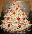 Торт ёлка своими руками