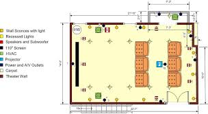 HOME THEATER CONSTRUCTION PLANS   OWN BUILDING PLANSHome Plans   a Media Room or Home Theater   House Plans and More