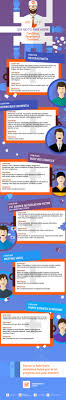 cool infographics worth more than an mba getting things done say no to fake work are you really getting things done or just feeding
