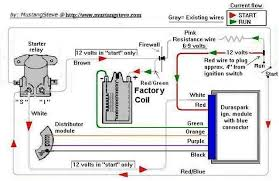wiring diagram on 65 mustang ireleast info 1966 mustang engine wiring harness 1966 wiring diagrams wiring diagram
