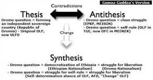 compare and contrast essay with thesis vs antithesis  wwwyarkayacom compare and contrast essay  thesis vs antithesis