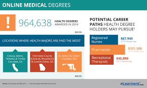 online medical degrees medical degree programs online online medical degrees