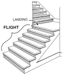 Images & Illustrations of flight of steps