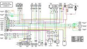 wiring diagram for chinese atv wiring image wiring similiar 110 atv wiring diagram keywords on wiring diagram for chinese atv
