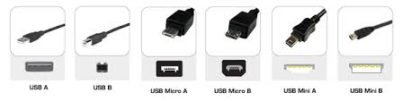 <b>USB 3.1</b> vs. USB <b>Type</b>-C vs. USB 3.0 What's the difference?