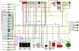 gy6 engine wiring here s a better one drawn by the same man that drew some of the others
