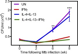 Preexisting helminth infection induces inhibition of innate pulmonary ...