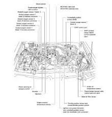 nissan micra engine diagram nissan wiring diagrams