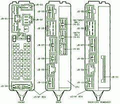 mazda 626 fuse box diagram mazda wiring diagrams