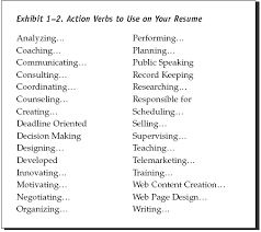 resume action words for customer service   job resume    resume action words for customer service customer service resume samples writing guide work or employment experience