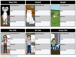 stuart little book summary storyboard activities stuart little character map graphic organizer