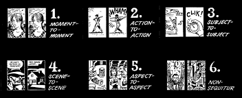 Image result for scott mccloud panel transitions