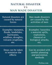 difference between natural and man made disaster cause examples difference between natural and man made disaster infographic