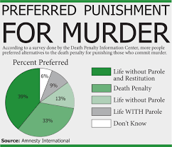 argumentative essay on death penalty is the death penalty cruel and unusual punishment essays is the death penalty cruel and unusual punishment essays