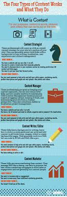tiny doors brief insights into culture and technology page  content infographic edit
