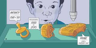 History of 3D <b>Printing</b>: It's Older Than You <b>Think</b> [Updated]