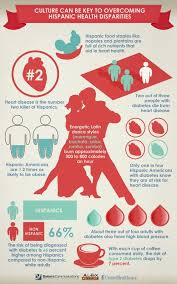 images about minority health awareness on pinterest  health  culture and hispanic health disparities infographic