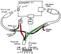 top 10 things to connect to your raspberry pi a nintendo wii raspberry pi modmypi case motorola atrix lapdock raspberry pi laptop wiring diagram