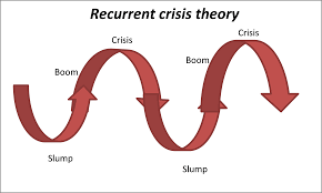 crisis or breakdown michael roberts blog michael roberts blog
