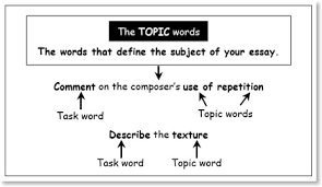 good topic for an essay narrative essay prompts high schooljpeg topic of an essay essay